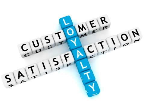 Satisfaction and loyalty Research